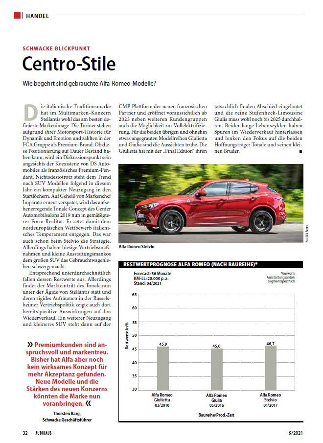 Schwacke Blickpunkt bei Autohaus: Alfa-Romeo
